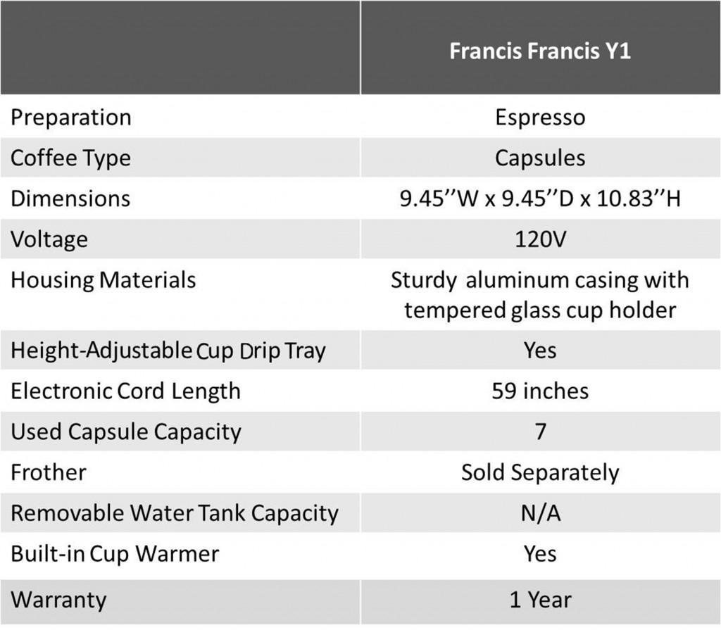 Francis Francis Y1 specifikacija